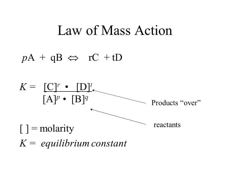 Law of Mass Action pA + qB  rC + tD K = [C]r • [D]t [A]p • [B]q